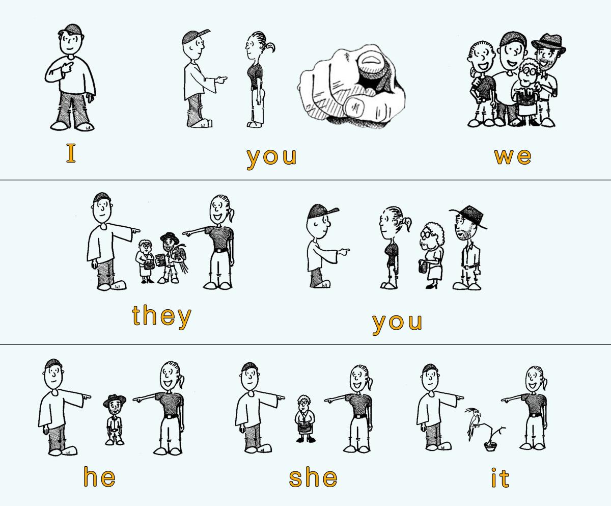 Đại từ nhân xưng (Personal pronouns)